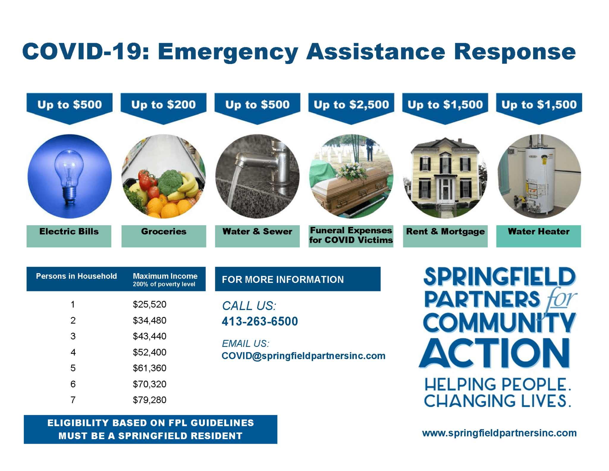 Springfield Partners for Community Action emergency assistance response details.